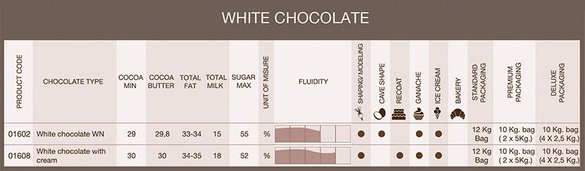 tabella cioccolato bianco